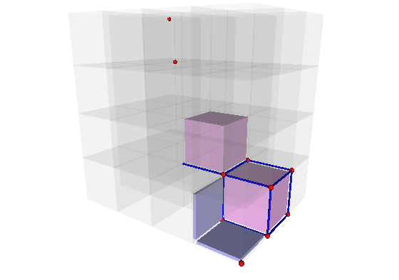 Displaying Khalimsky Cells in 3D