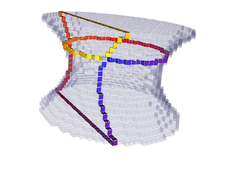 Tracking 2D surfel boundary from single surfel Cell of 3D Khalimsky Space