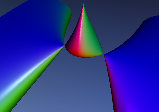 Implicit polynomial surface